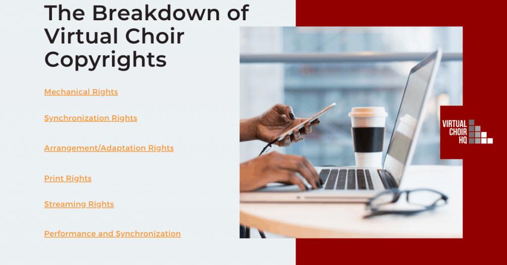 The Breakdown of Virtual Choir Copyrights